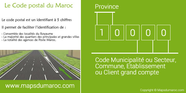 tanger maroc code postal